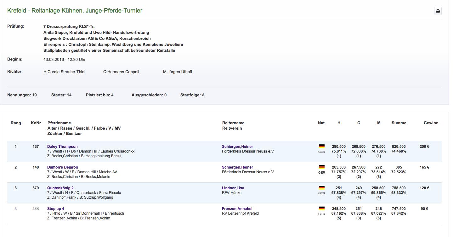TSG Förderkreis - Turnier junger Pferde