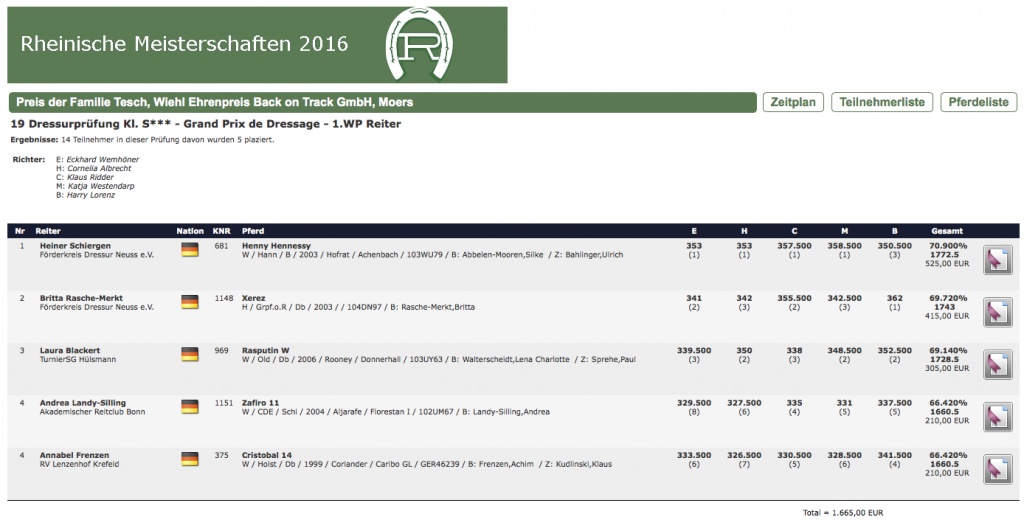 Rheinische Meisterschaft 1WP