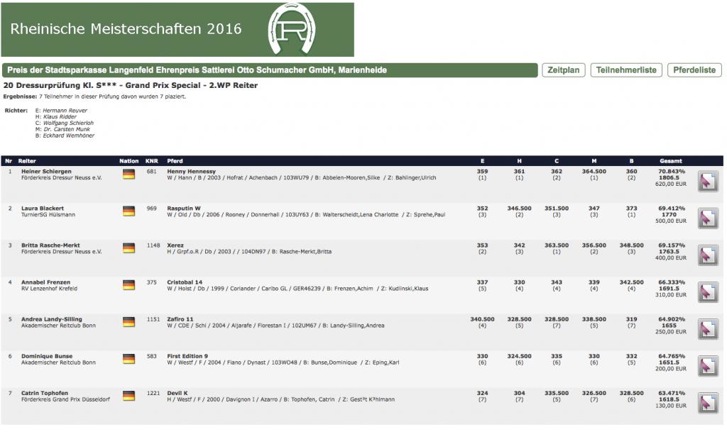 Rheinische Meisterschaft 2WP